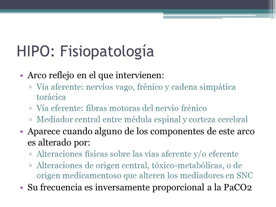 HIPO: Fisiopatología Arco reflejo en el que intervienen: