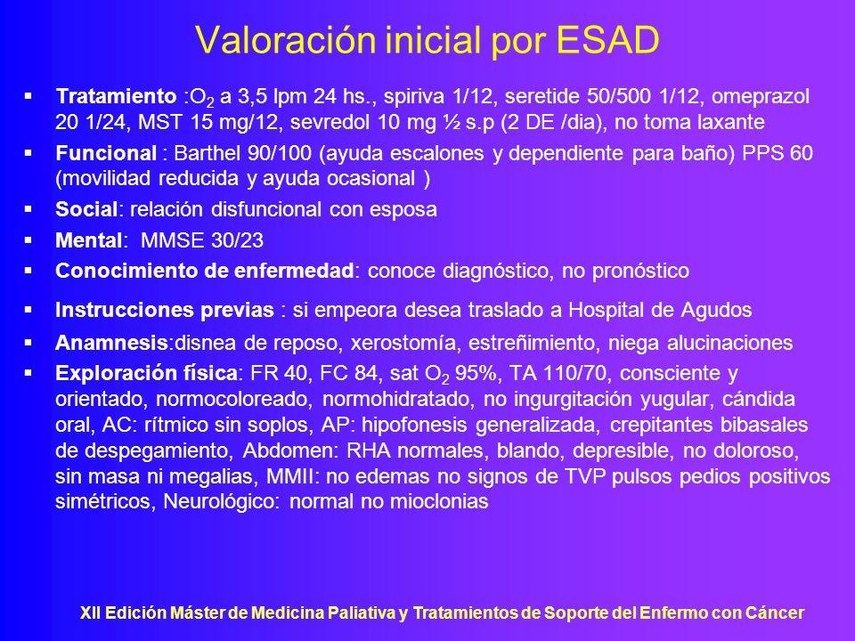 Valoración inicial por ESAD