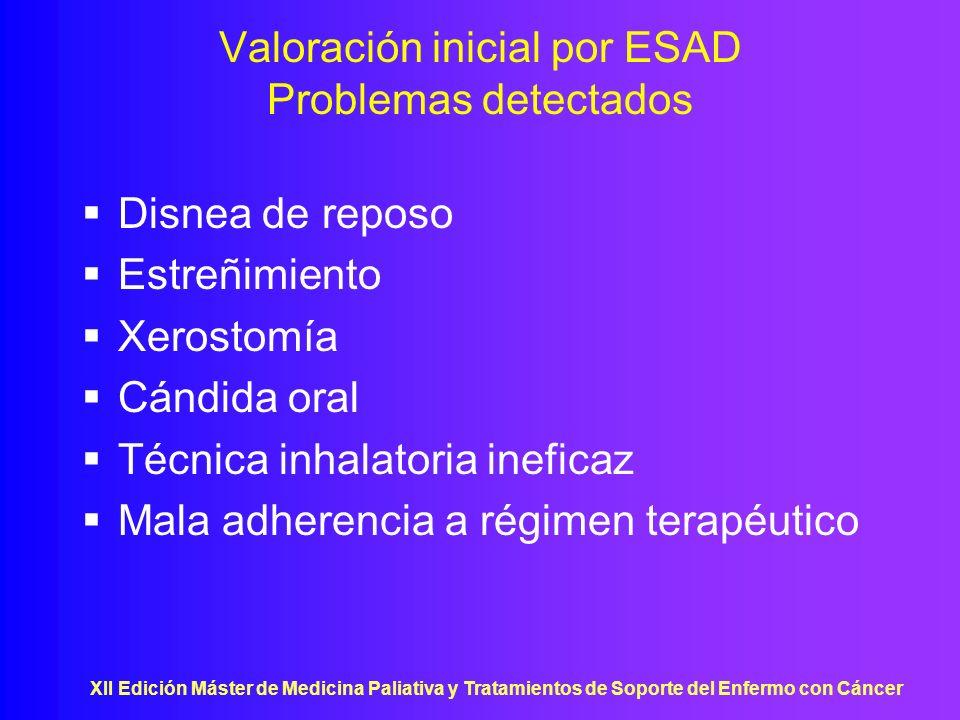 Valoración inicial por ESAD Problemas detectados