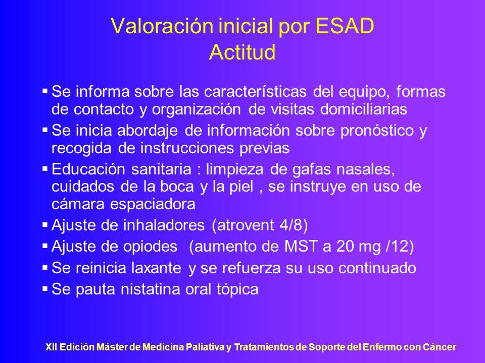 Valoración inicial por ESAD Actitud