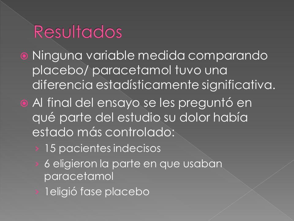 Resultados Ninguna variable medida comparando placebo/ paracetamol tuvo una diferencia estadísticamente significativa.