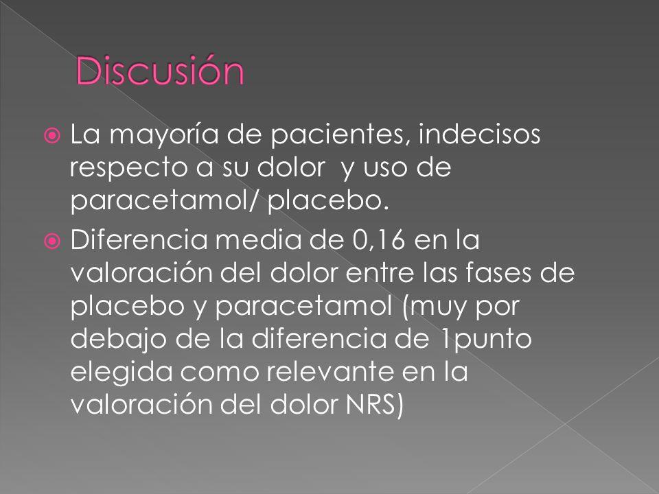 Discusión La mayoría de pacientes, indecisos respecto a su dolor y uso de paracetamol/ placebo.