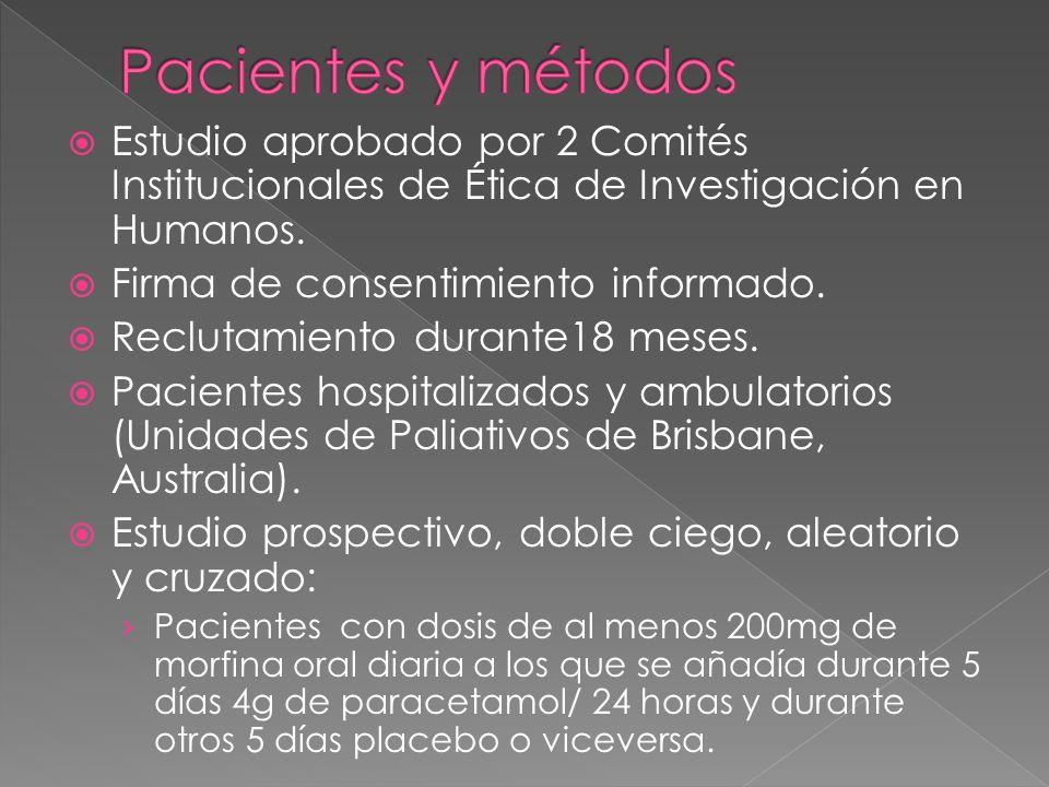 Pacientes y métodosEstudio aprobado por 2 Comités Institucionales de Ética de Investigación en Humanos.