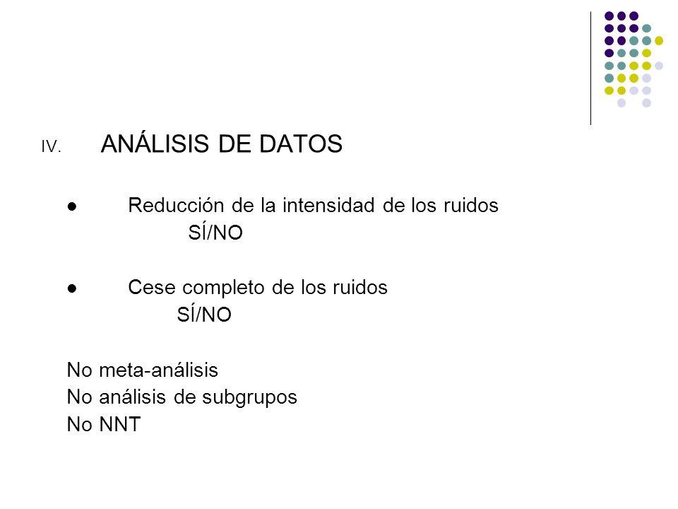 ANÁLISIS DE DATOS Reducción de la intensidad de los ruidos SÍ/NO