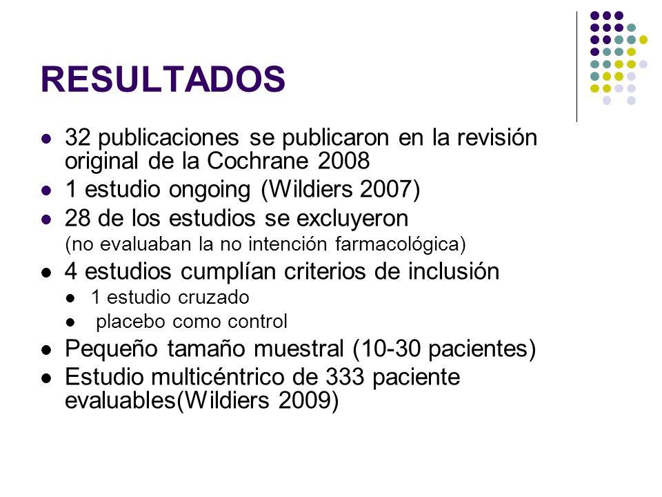 RESULTADOS 32 publicaciones se publicaron en la revisión original de la Cochrane 2008. 1 estudio ongoing (Wildiers 2007)