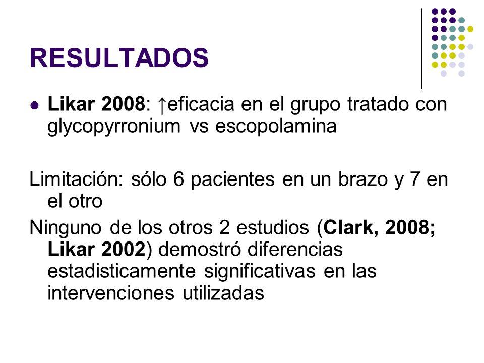 RESULTADOS Likar 2008: ↑eficacia en el grupo tratado con glycopyrronium vs escopolamina. Limitación: sólo 6 pacientes en un brazo y 7 en el otro.