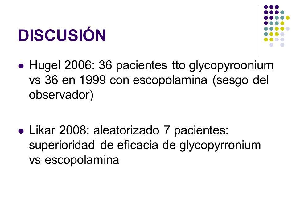 DISCUSIÓNHugel 2006: 36 pacientes tto glycopyroonium vs 36 en 1999 con escopolamina (sesgo del observador)
