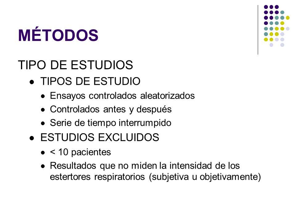 MÉTODOS TIPO DE ESTUDIOS TIPOS DE ESTUDIO ESTUDIOS EXCLUIDOS