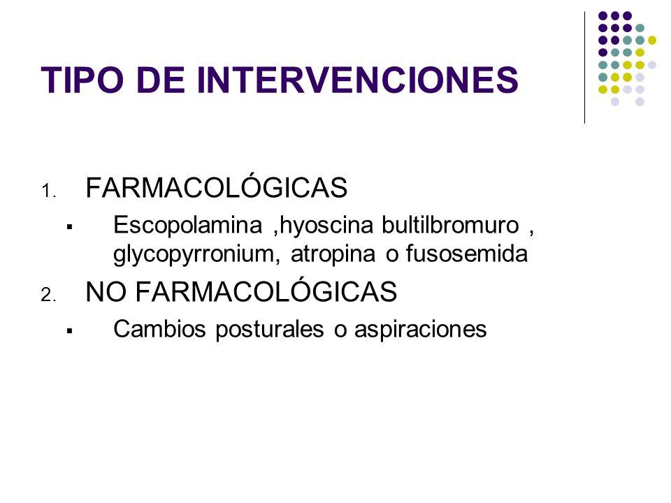 TIPO DE INTERVENCIONES