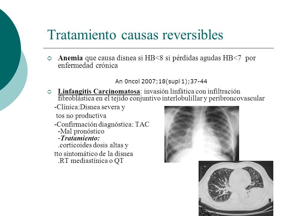 Tratamiento causas reversibles