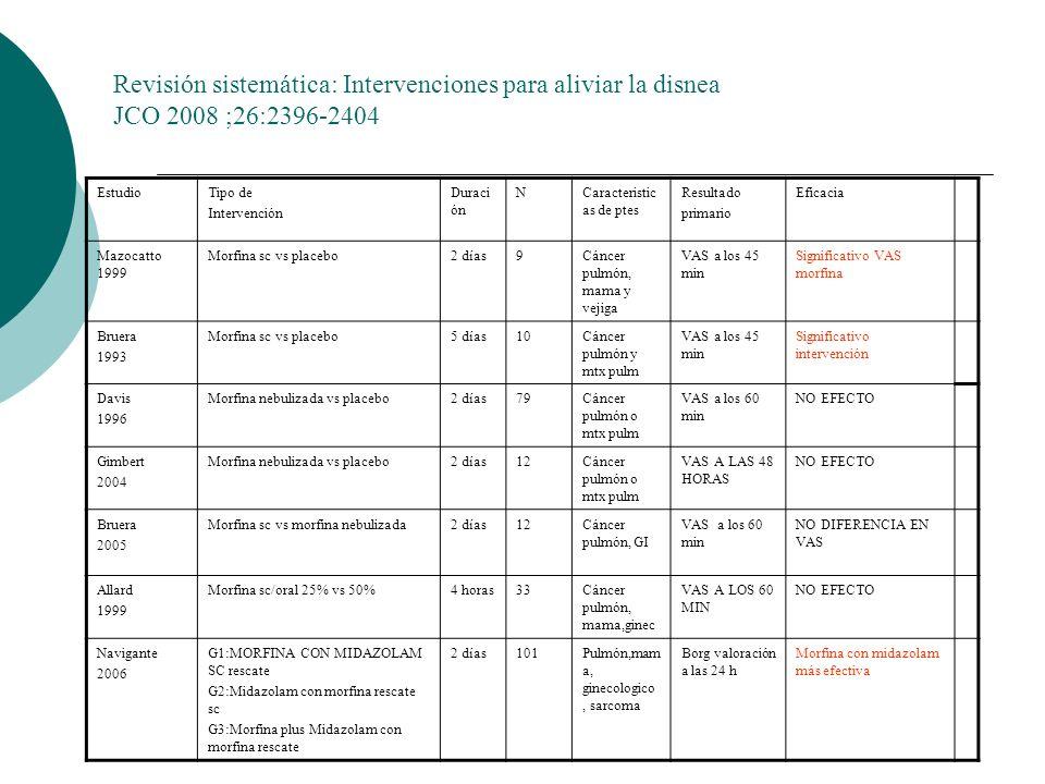 Revisión sistemática: Intervenciones para aliviar la disnea JCO 2008 ;26:2396-2404