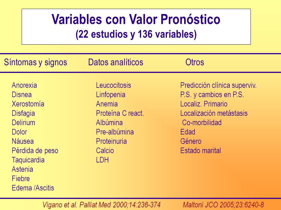 Variables con Valor Pronóstico (22 estudios y 136 variables)