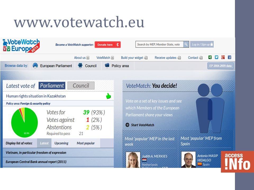 www.votewatch.eu