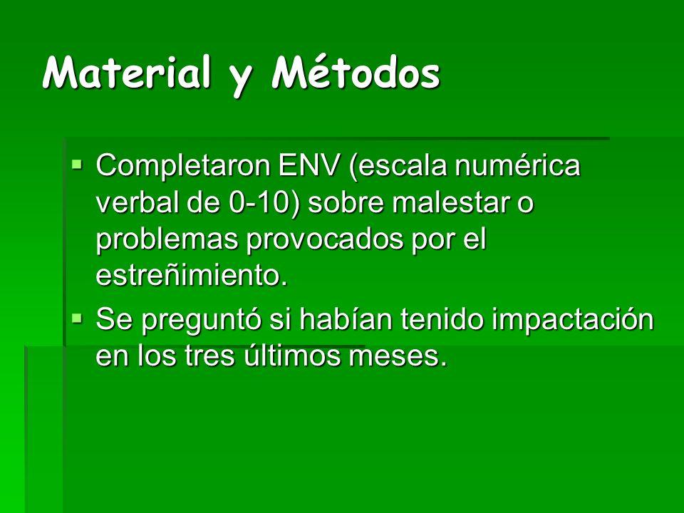 Material y Métodos Completaron ENV (escala numérica verbal de 0-10) sobre malestar o problemas provocados por el estreñimiento.