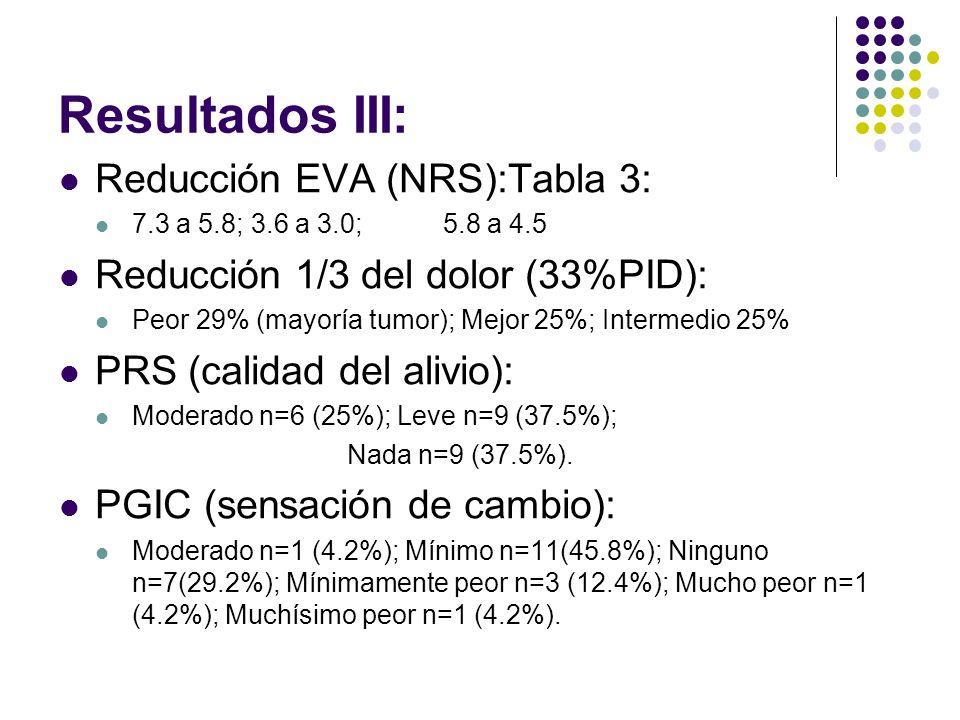 Resultados III: Reducción EVA (NRS):Tabla 3: