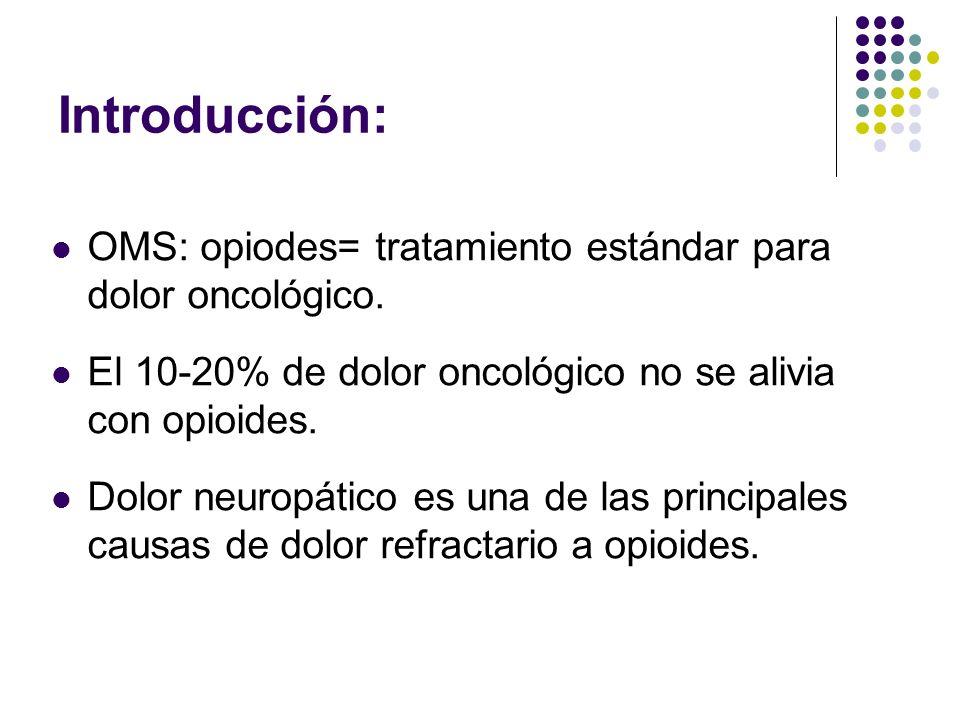 Introducción:OMS: opiodes= tratamiento estándar para dolor oncológico. El 10-20% de dolor oncológico no se alivia con opioides.