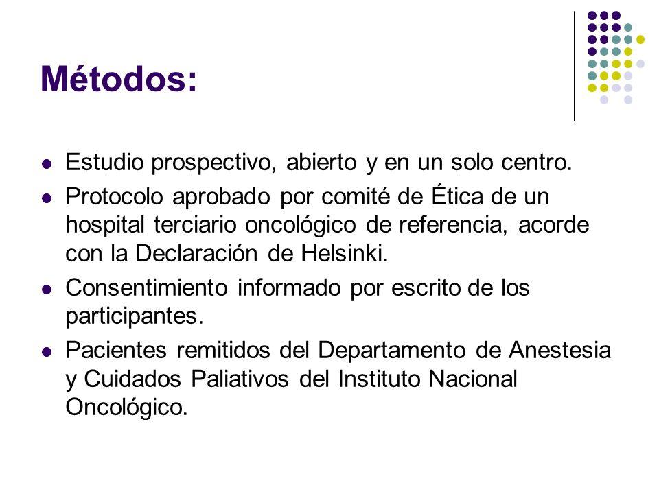 Métodos: Estudio prospectivo, abierto y en un solo centro.