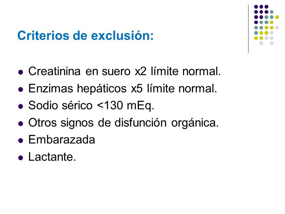 Criterios de exclusión: