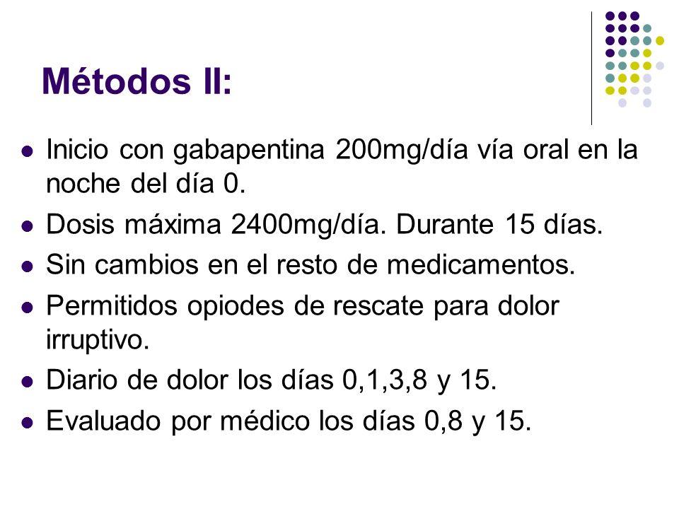Métodos II: Inicio con gabapentina 200mg/día vía oral en la noche del día 0. Dosis máxima 2400mg/día. Durante 15 días.