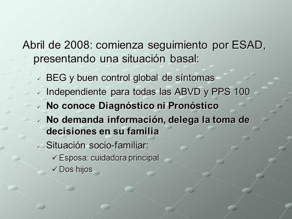 Abril de 2008: comienza seguimiento por ESAD, presentando una situación basal: