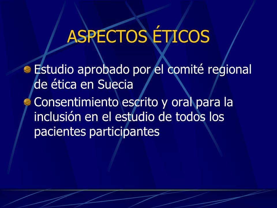 ASPECTOS ÉTICOS Estudio aprobado por el comité regional de ética en Suecia.