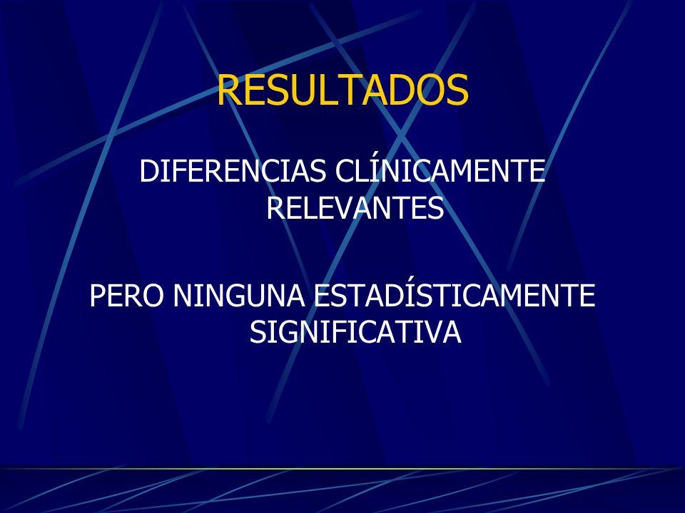 RESULTADOS DIFERENCIAS CLÍNICAMENTE RELEVANTES