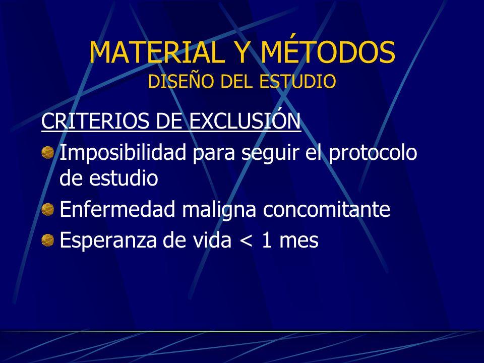 MATERIAL Y MÉTODOS DISEÑO DEL ESTUDIO