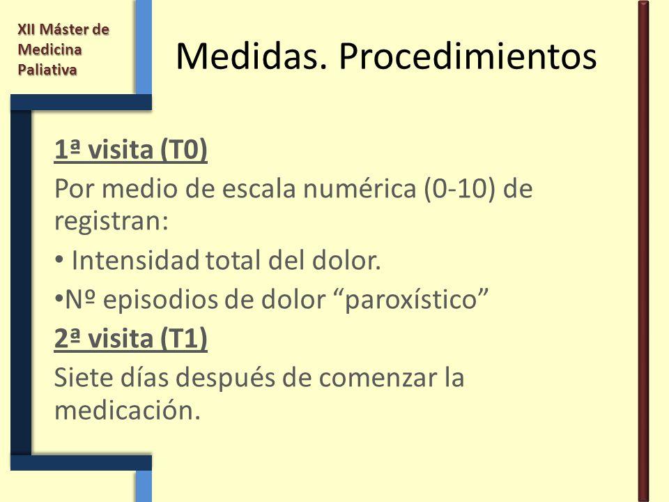 Medidas. Procedimientos