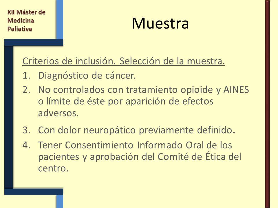 Muestra Criterios de inclusión. Selección de la muestra.