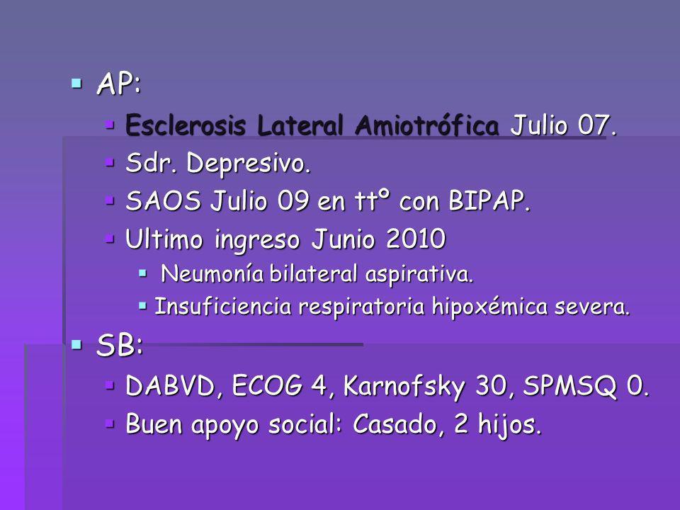 AP: SB: Esclerosis Lateral Amiotrófica Julio 07. Sdr. Depresivo.