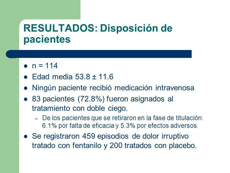 RESULTADOS: Disposición de pacientes