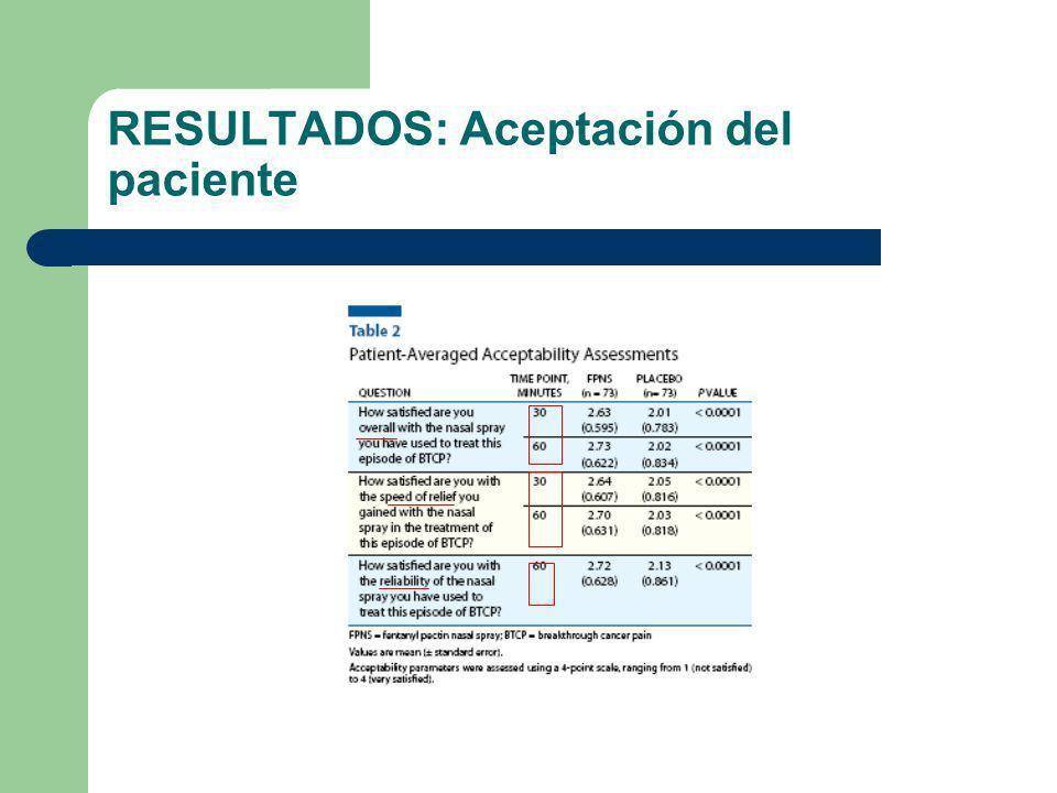 RESULTADOS: Aceptación del paciente