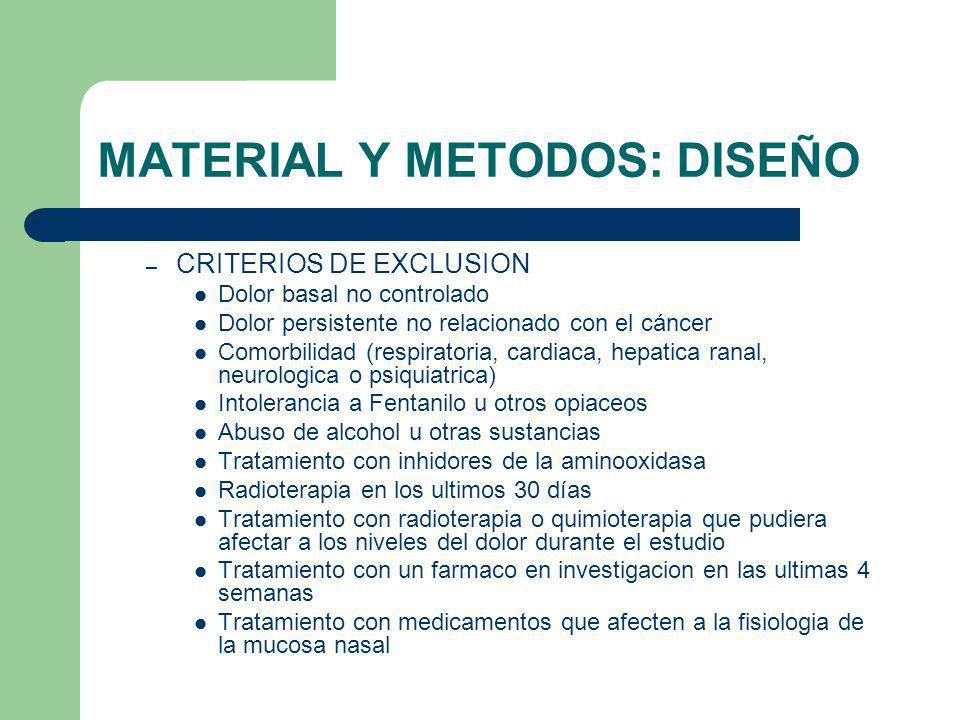MATERIAL Y METODOS: DISEÑO