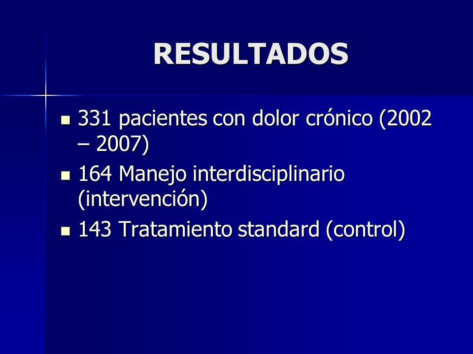 RESULTADOS 331 pacientes con dolor crónico (2002 – 2007)