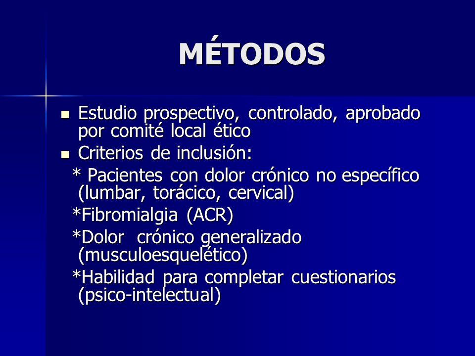 MÉTODOS Estudio prospectivo, controlado, aprobado por comité local ético. Criterios de inclusión: