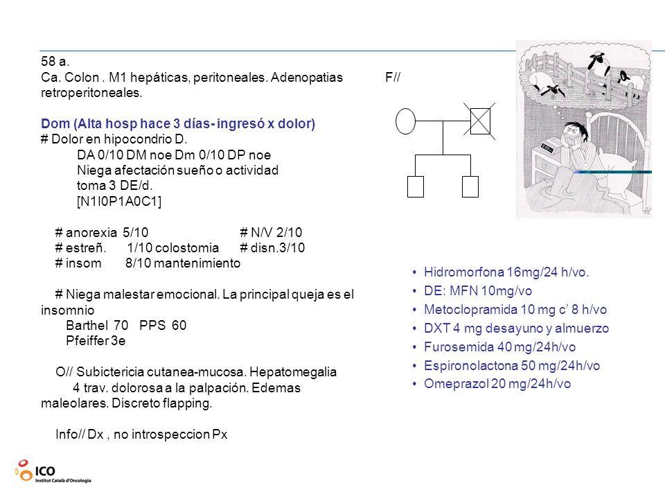 58 a. Ca. Colon . M1 hepáticas, peritoneales. Adenopatias retroperitoneales. Dom (Alta hosp hace 3 días- ingresó x dolor)