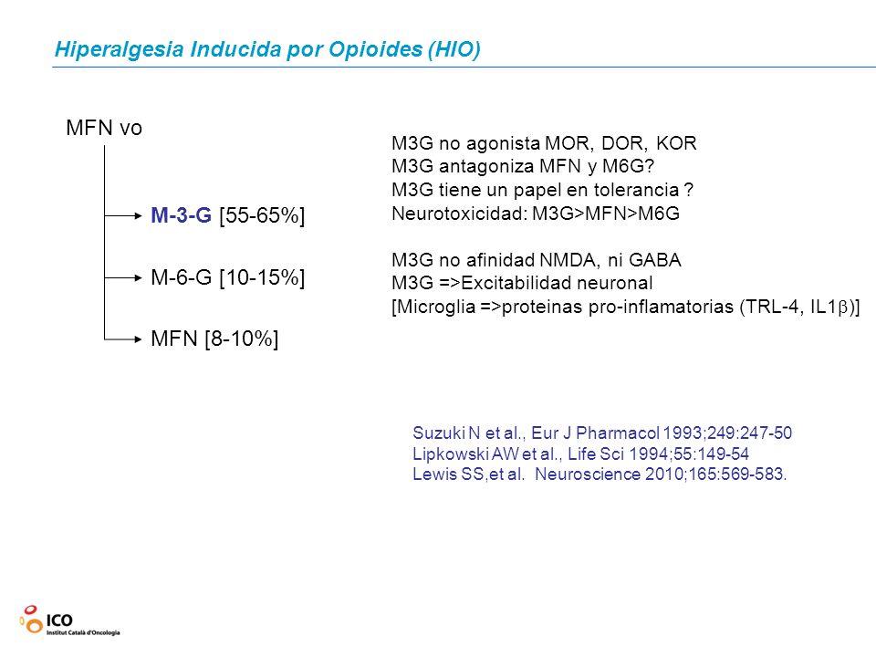 Hiperalgesia Inducida por Opioides (HIO)