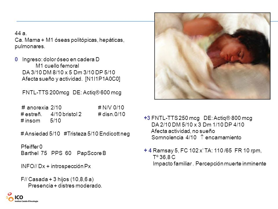 44 a. Ca. Mama + M1 óseas politópicas, hepáticas, pulmonares. 0 Ingreso: dolor óseo en cadera D.