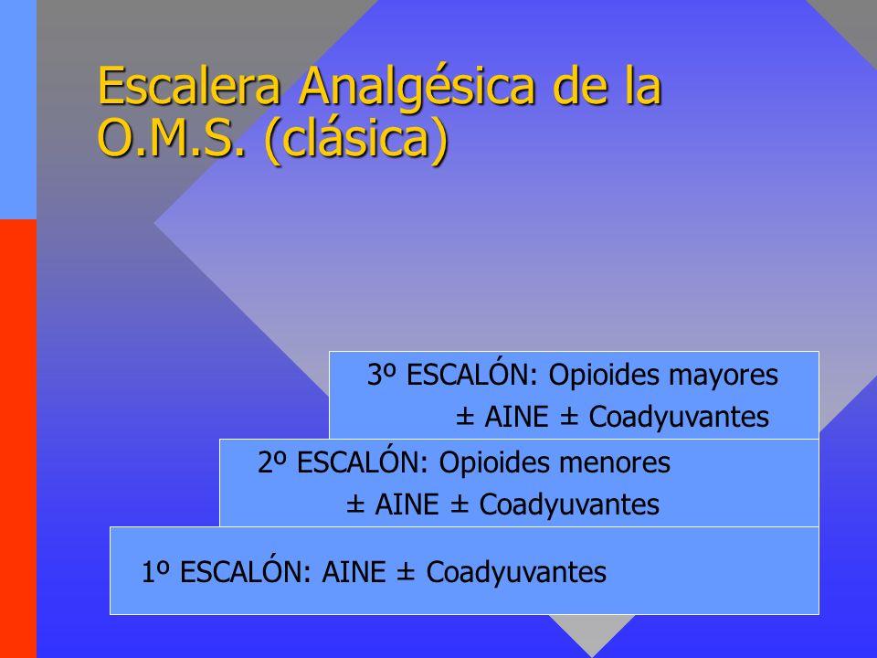 Escalera Analgésica de la O.M.S. (clásica)
