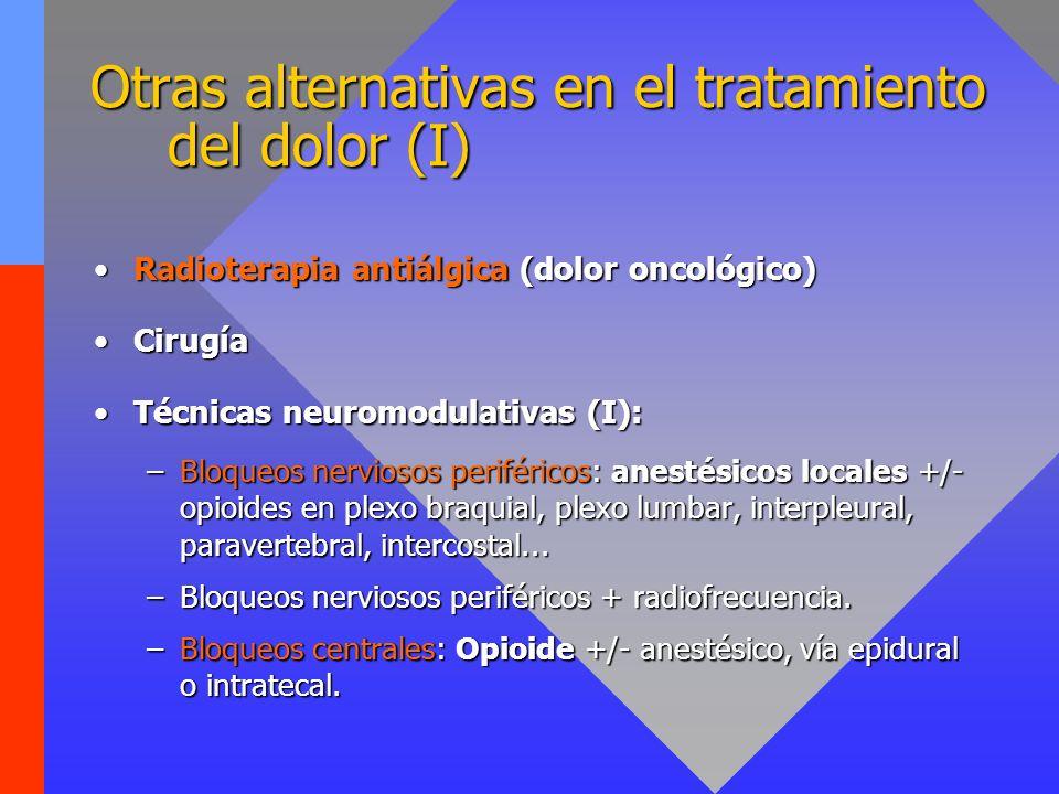 Otras alternativas en el tratamiento del dolor (I)