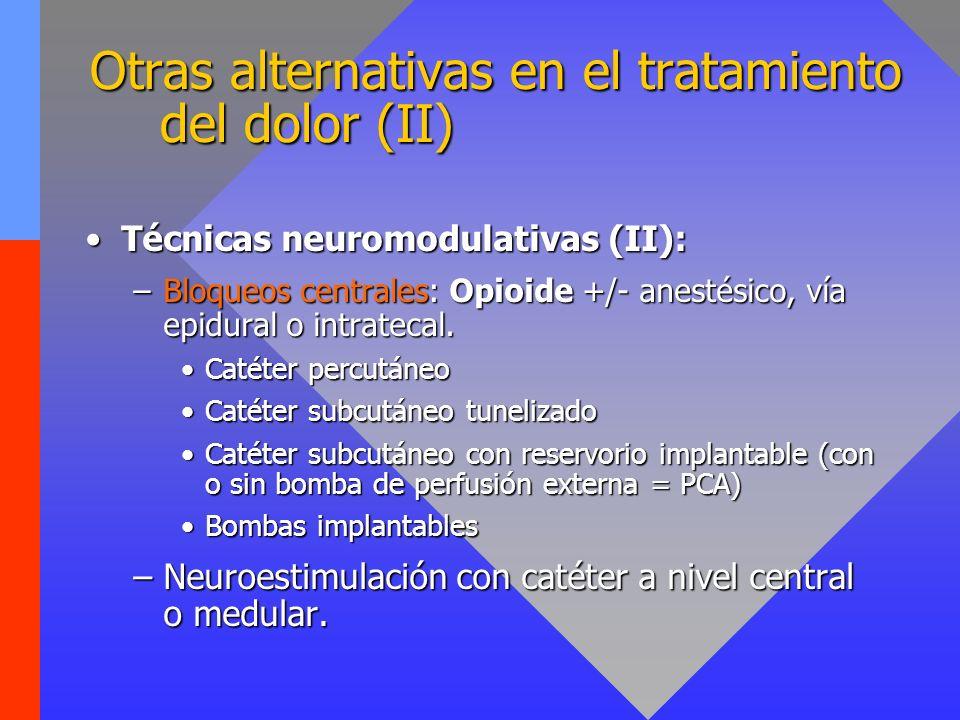 Otras alternativas en el tratamiento del dolor (II)