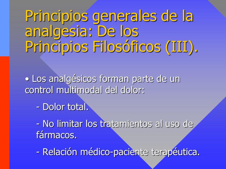 Principios generales de la analgesia: De los Principios Filosóficos (III).
