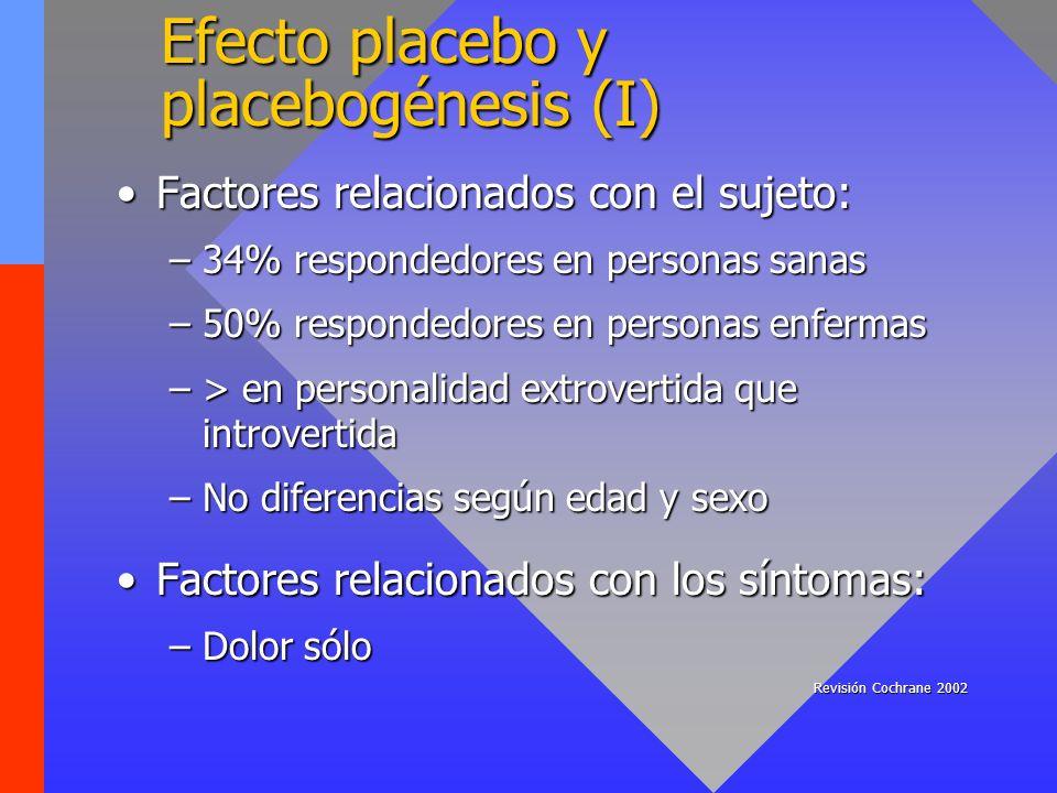 Efecto placebo y placebogénesis (I)