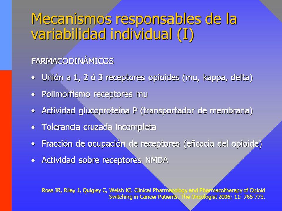 Mecanismos responsables de la variabilidad individual (I)
