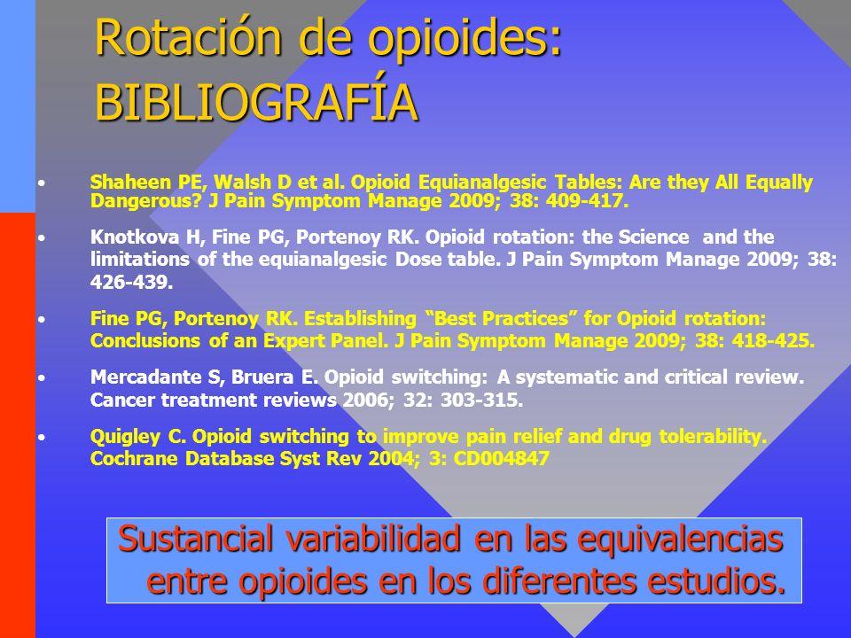 Rotación de opioides: BIBLIOGRAFÍA