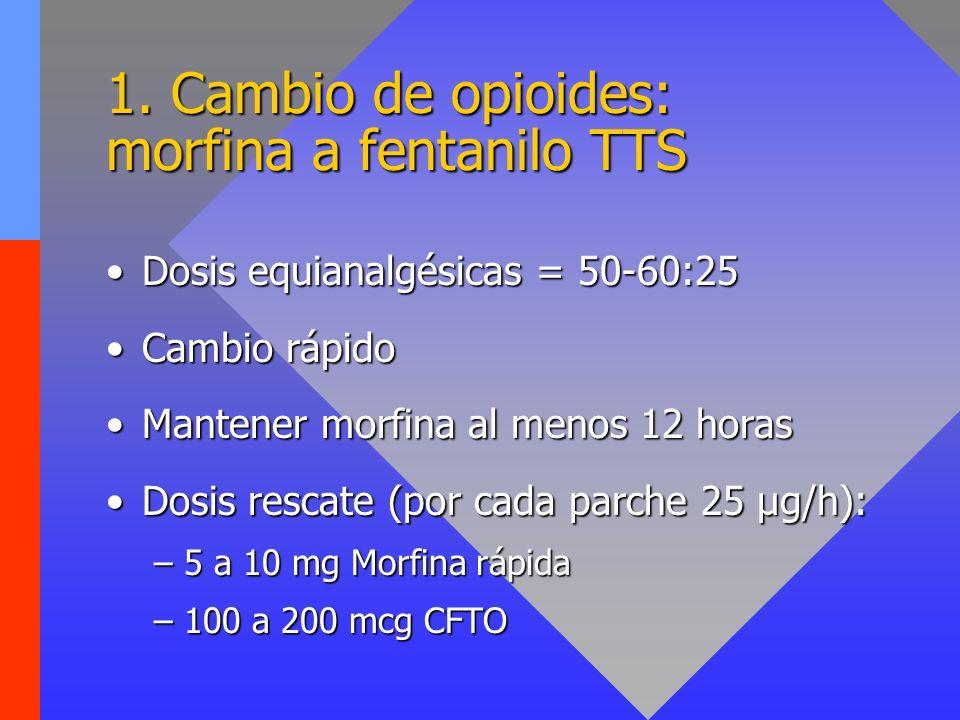 1. Cambio de opioides: morfina a fentanilo TTS
