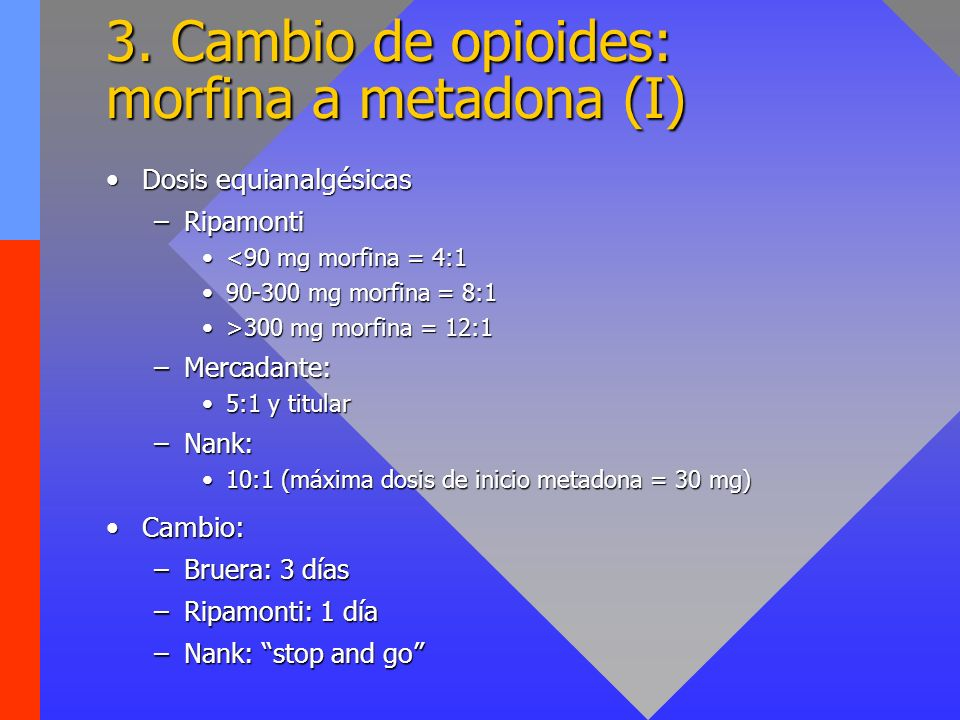3. Cambio de opioides: morfina a metadona (I)