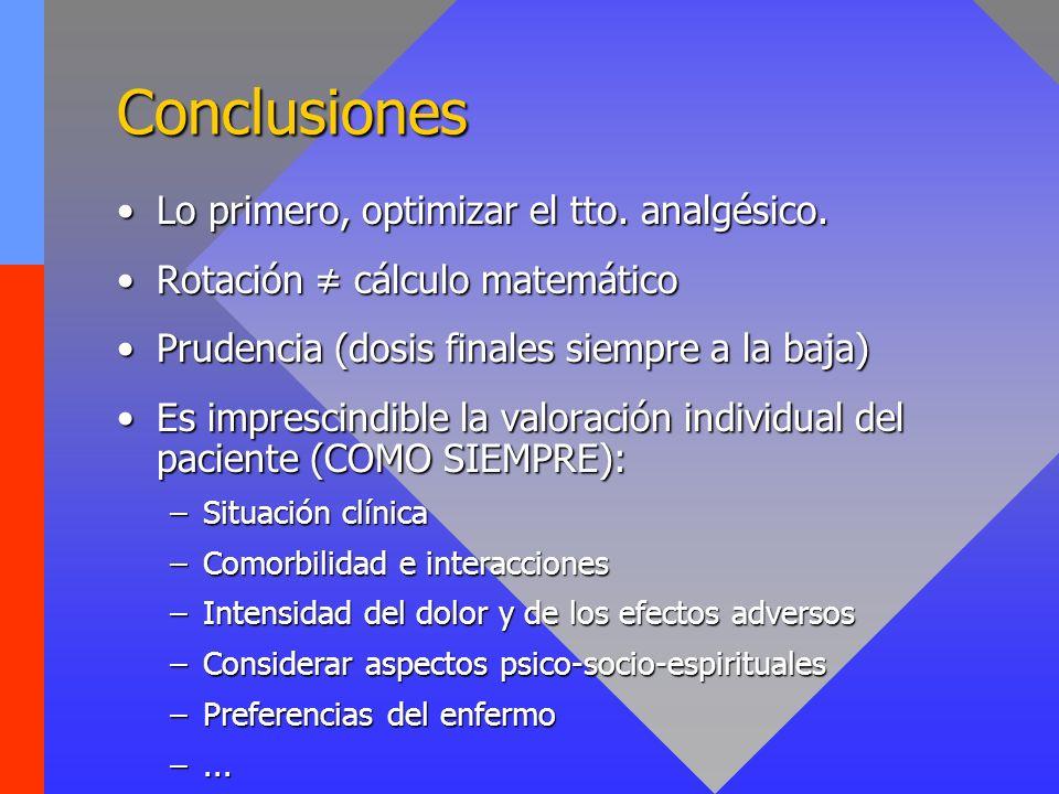 Conclusiones Lo primero, optimizar el tto. analgésico.