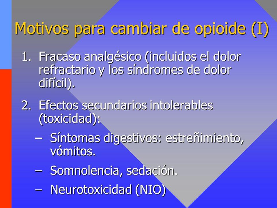 Motivos para cambiar de opioide (I)