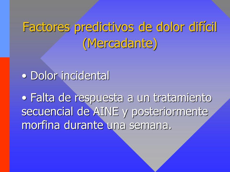 Factores predictivos de dolor difícil (Mercadante)